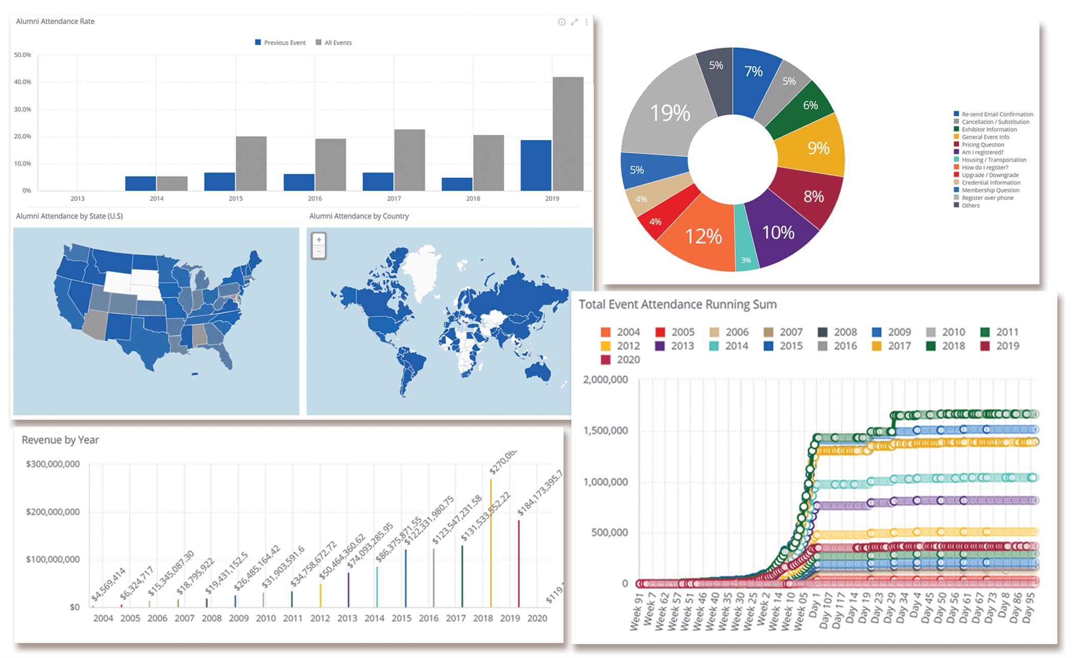 DataSenseDashboards