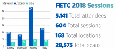 FETC_stats